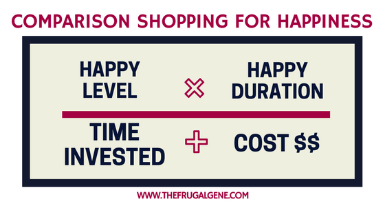 comparison-shopping-on-happiness-formula
